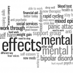 List of Mental Health Issues